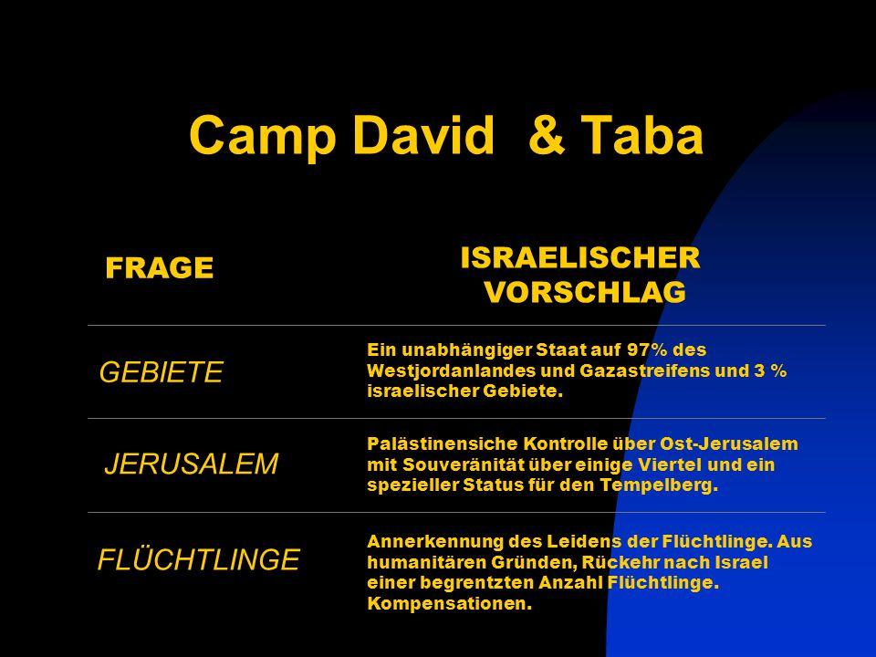 Camp David & Taba FRAGE ISRAELISCHER VORSCHLAG GEBIETE JERUSALEM