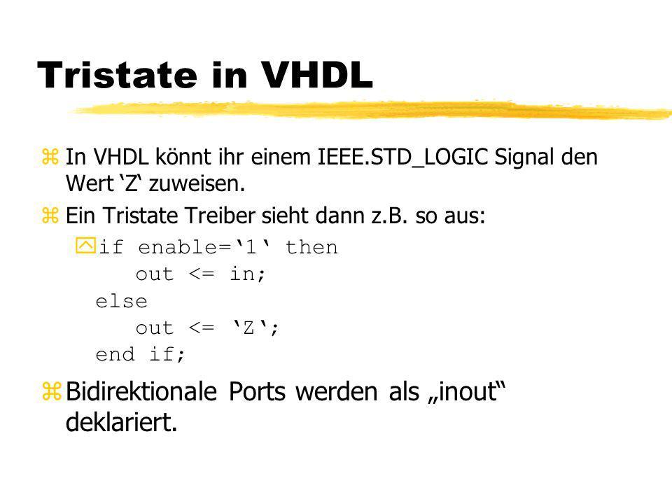 """Tristate in VHDL Bidirektionale Ports werden als """"inout deklariert."""