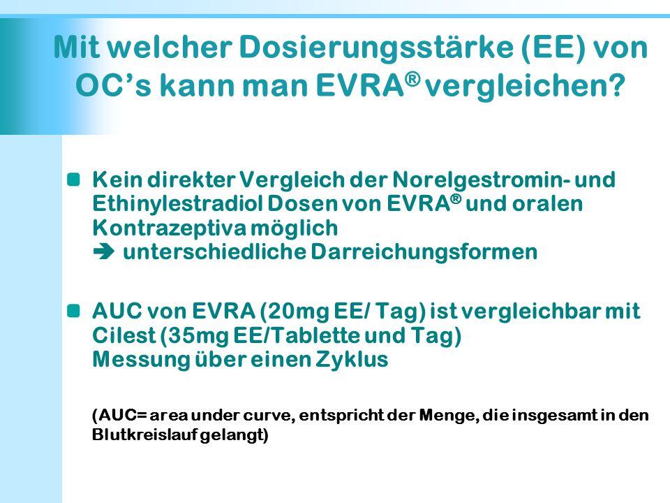 Mit welcher Dosierungsstärke (EE) von OC's kann man EVRA® vergleichen