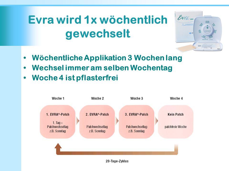 Evra wird 1x wöchentlich gewechselt
