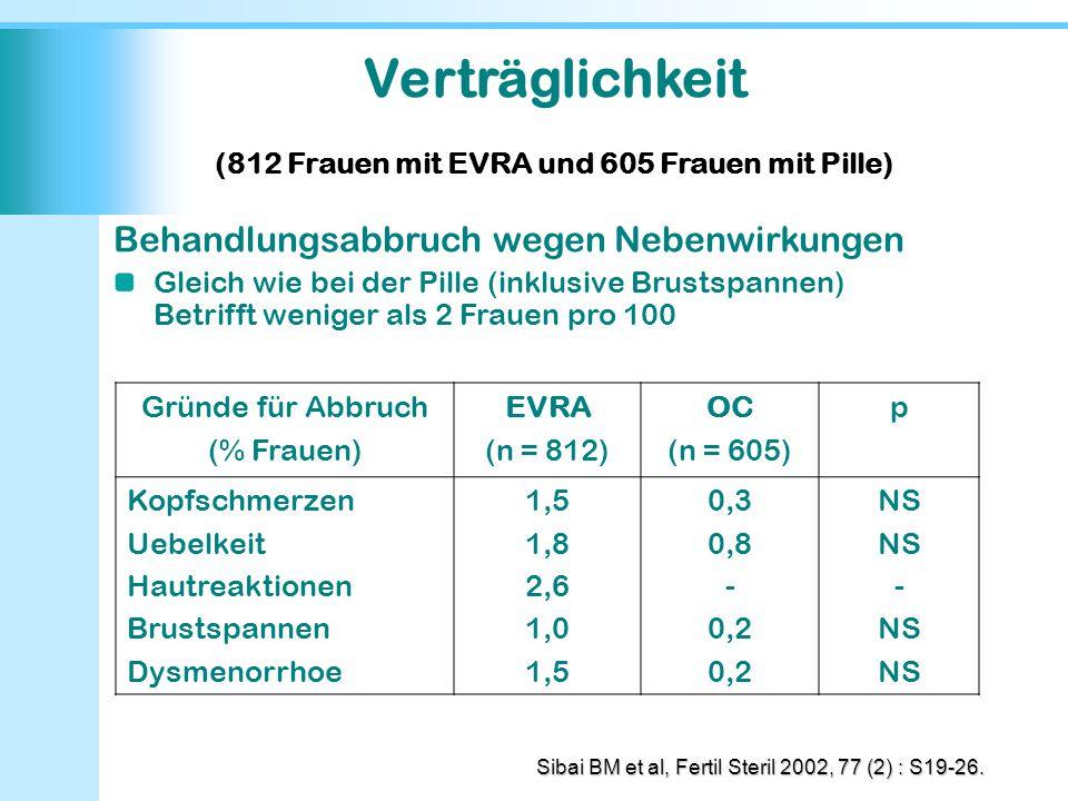 (812 Frauen mit EVRA und 605 Frauen mit Pille)