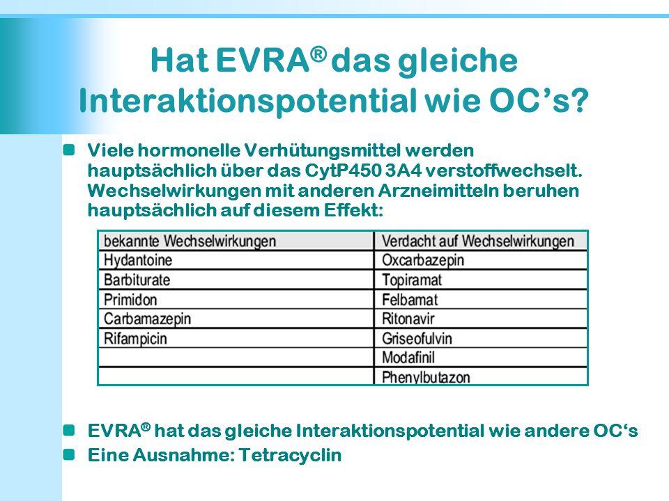 Hat EVRA® das gleiche Interaktionspotential wie OC's