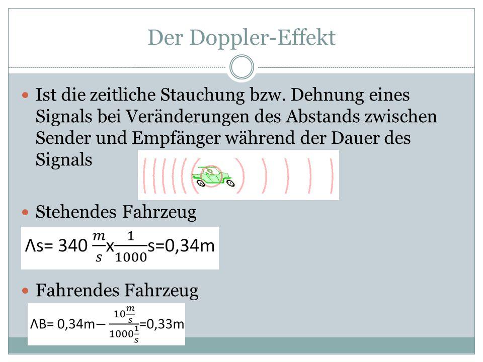 Der Doppler-Effekt