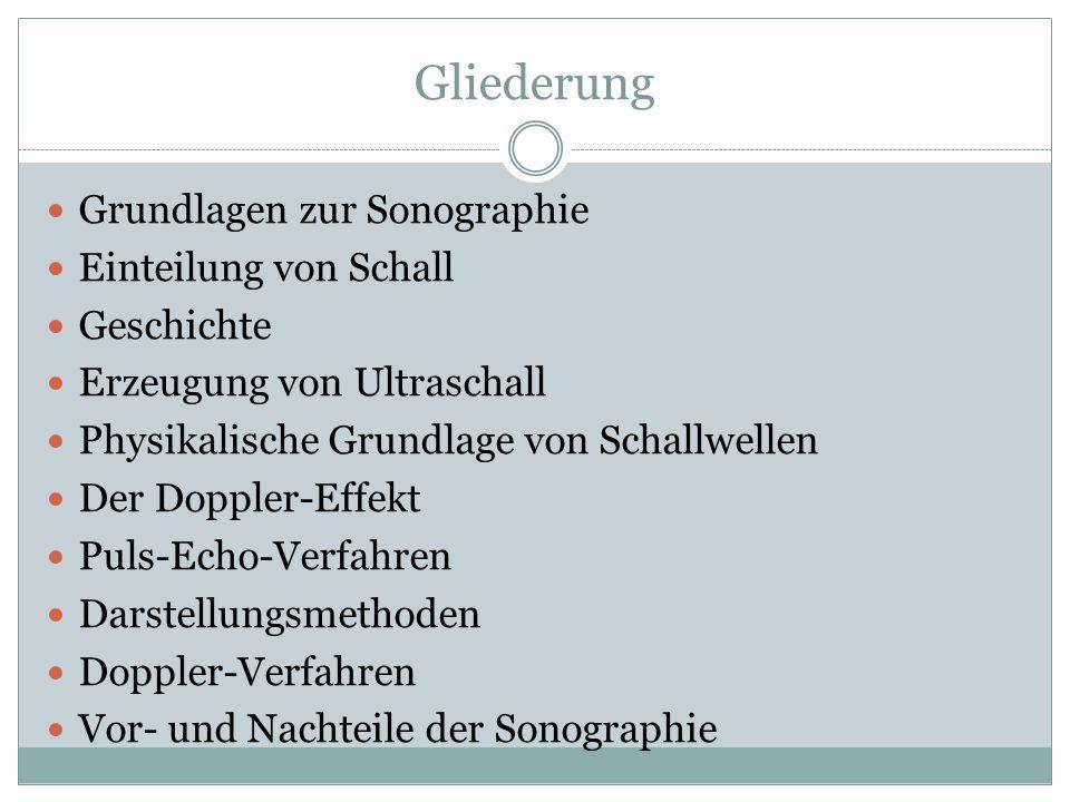 Gliederung Grundlagen zur Sonographie Einteilung von Schall Geschichte
