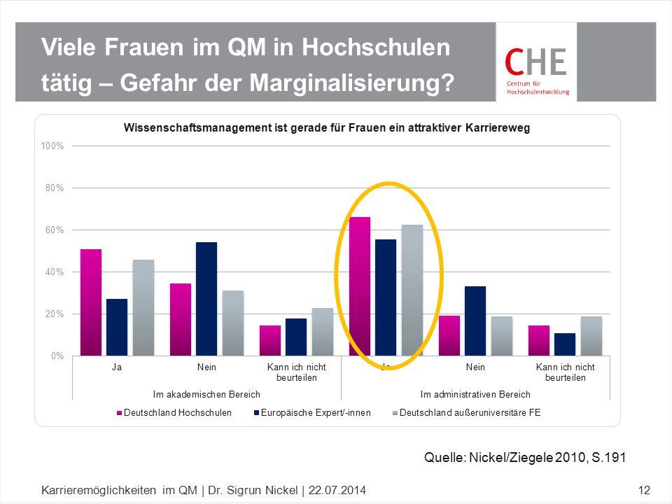 Viele Frauen im QM in Hochschulen tätig – Gefahr der Marginalisierung