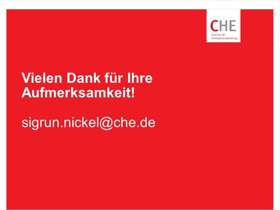 Vielen Dank für Ihre Aufmerksamkeit! sigrun.nickel@che.de