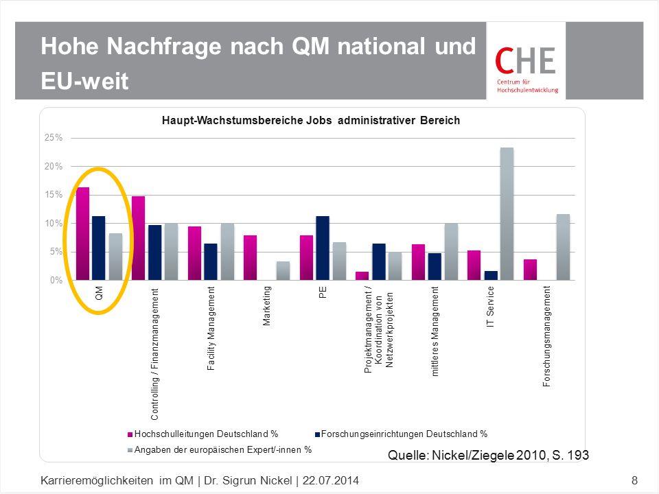 Hohe Nachfrage nach QM national und EU-weit