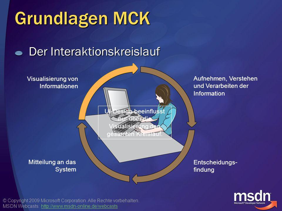 Grundlagen MCK Der Interaktionskreislauf