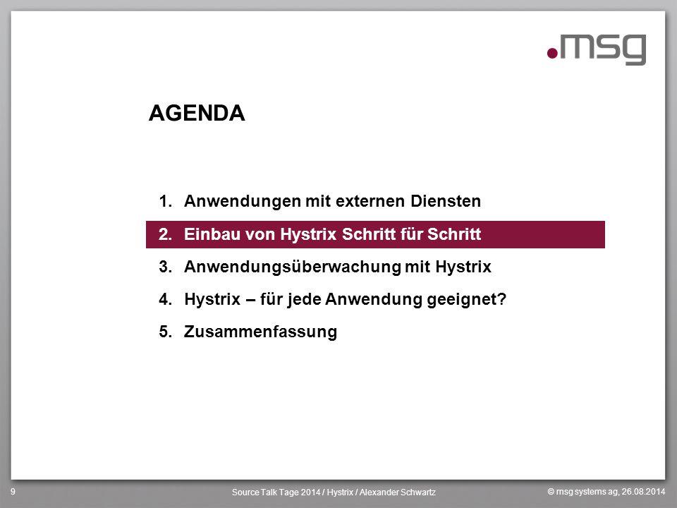 Source Talk Tage 2014 / Hystrix / Alexander Schwartz