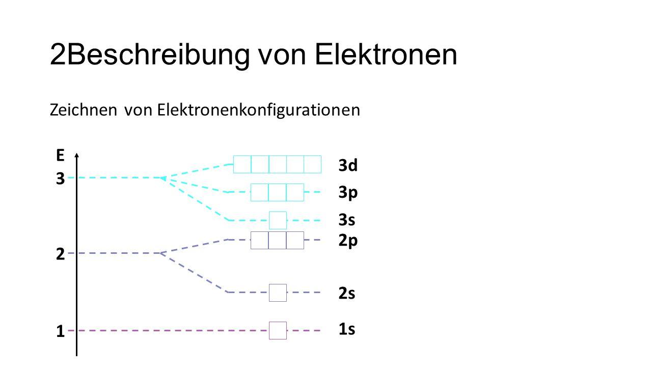 2Beschreibung von Elektronen