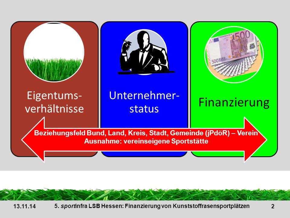 Finanzierung Eigentums-verhältnisse Unternehmer-status
