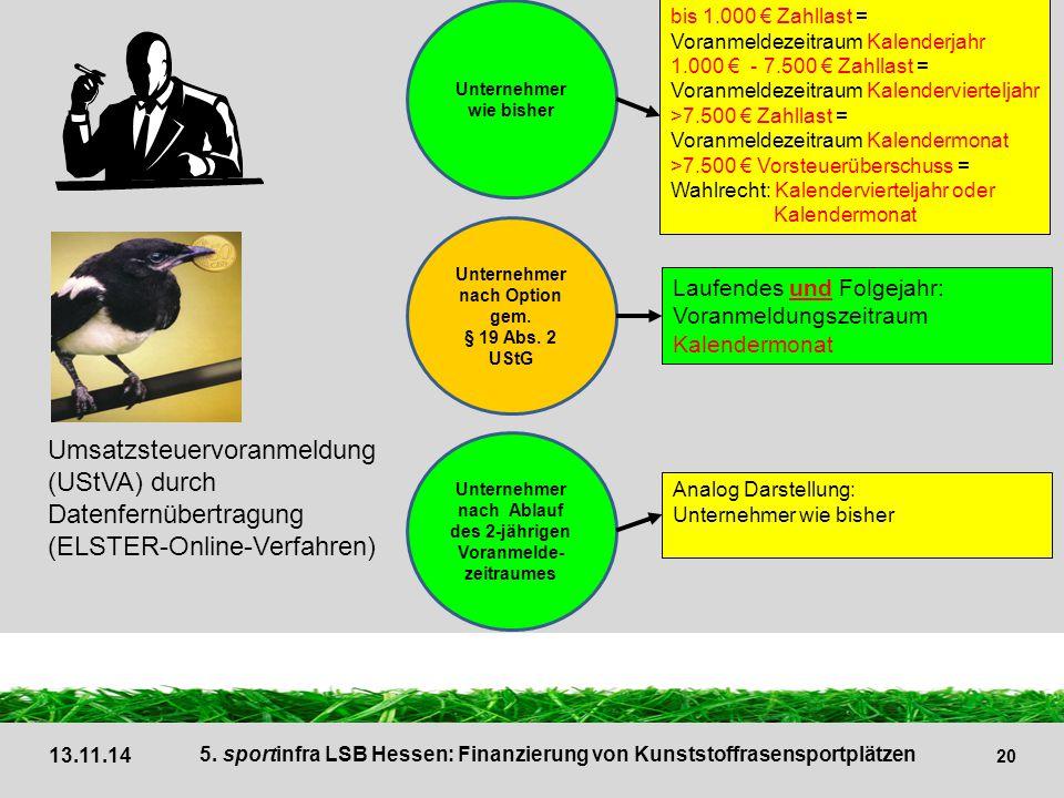 Umsatzsteuervoranmeldung (UStVA) durch Datenfernübertragung