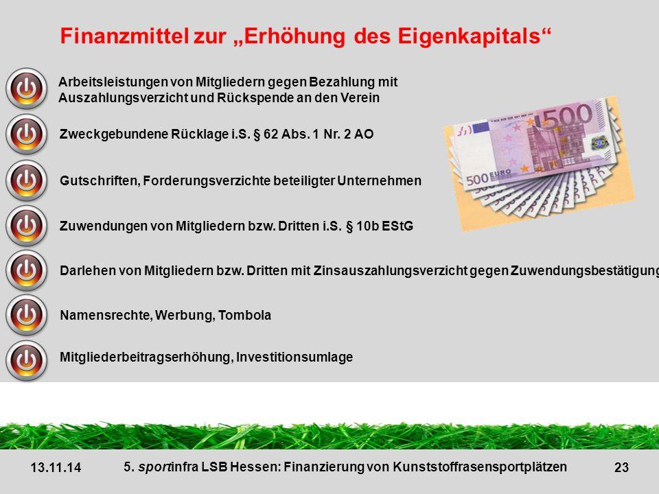"""Finanzmittel zur """"Erhöhung des Eigenkapitals"""
