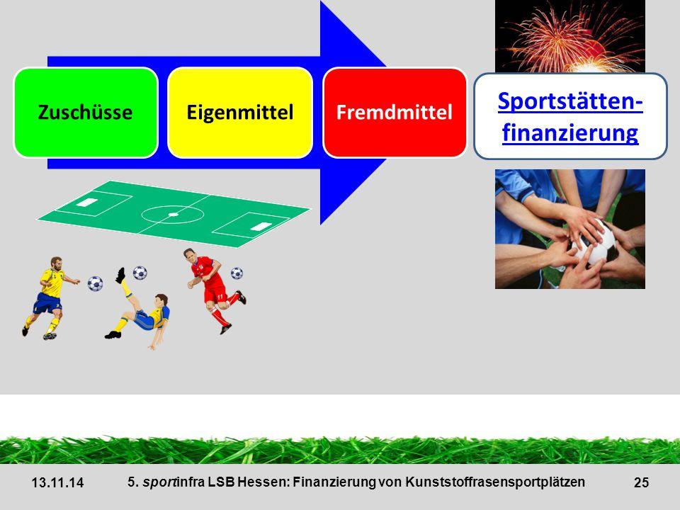 Sportstätten-finanzierung