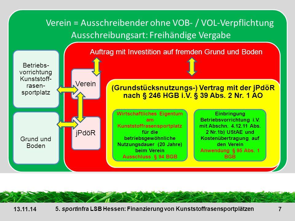 Verein = Ausschreibender ohne VOB- / VOL-Verpflichtung