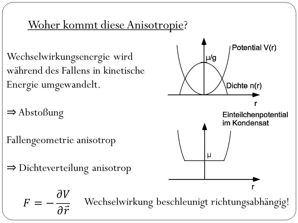 Woher kommt diese Anisotropie