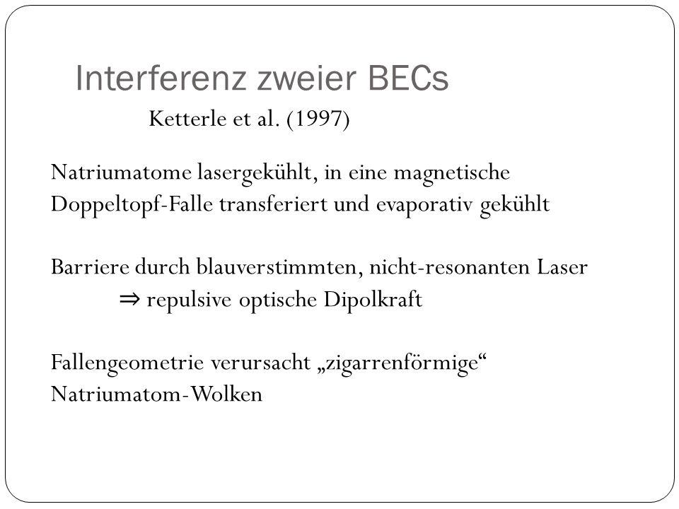 Interferenz zweier BECs