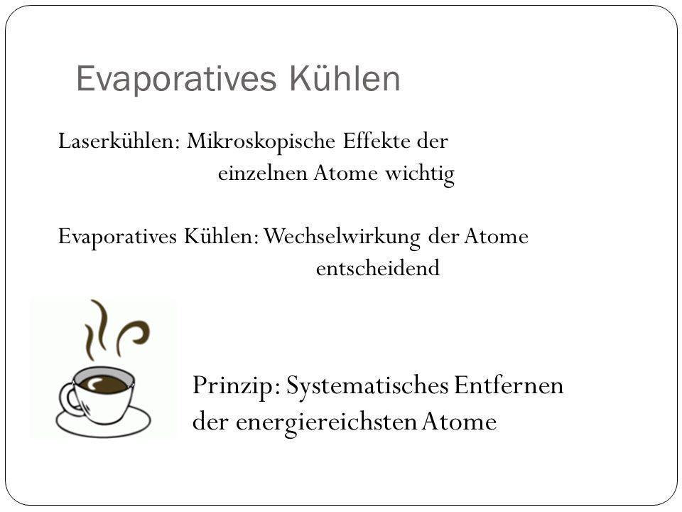 Evaporatives Kühlen Prinzip: Systematisches Entfernen