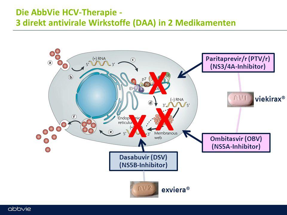 Paritaprevir/r (PTV/r) (NS3/4A-Inhibitor)