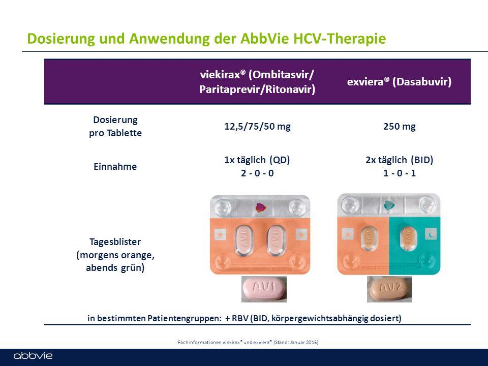 viekirax® (Ombitasvir/ Paritaprevir/Ritonavir) Dosierung pro Tablette