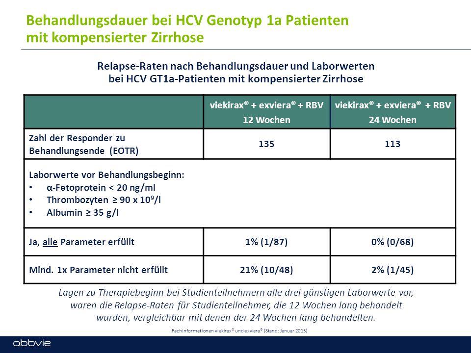 Behandlungsdauer bei HCV Genotyp 1a Patienten mit kompensierter Zirrhose