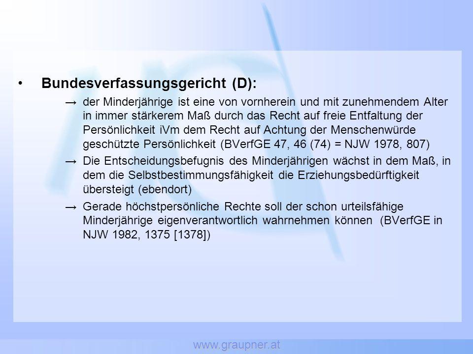 Bundesverfassungsgericht (D):