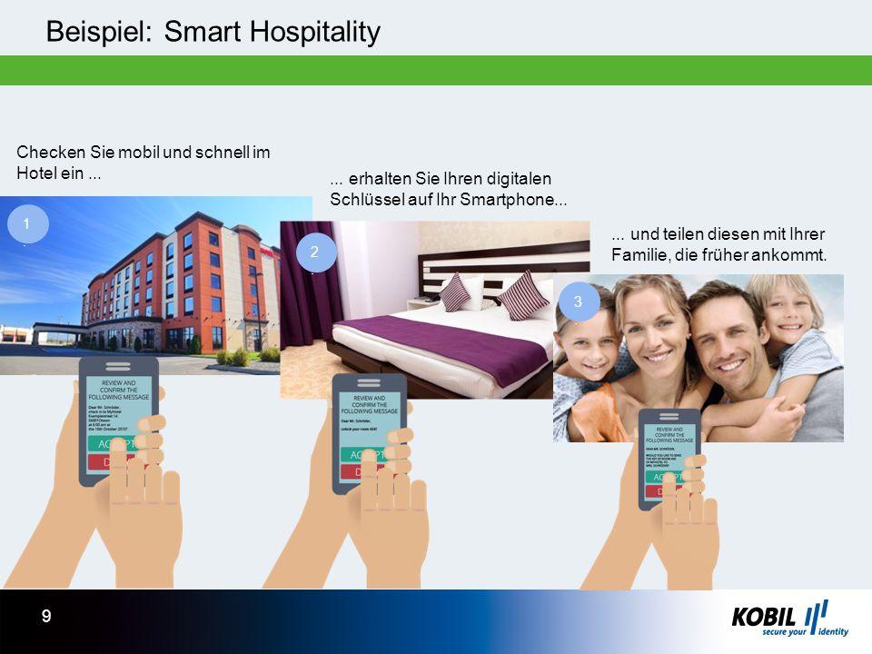 Beispiel: Smart Hospitality