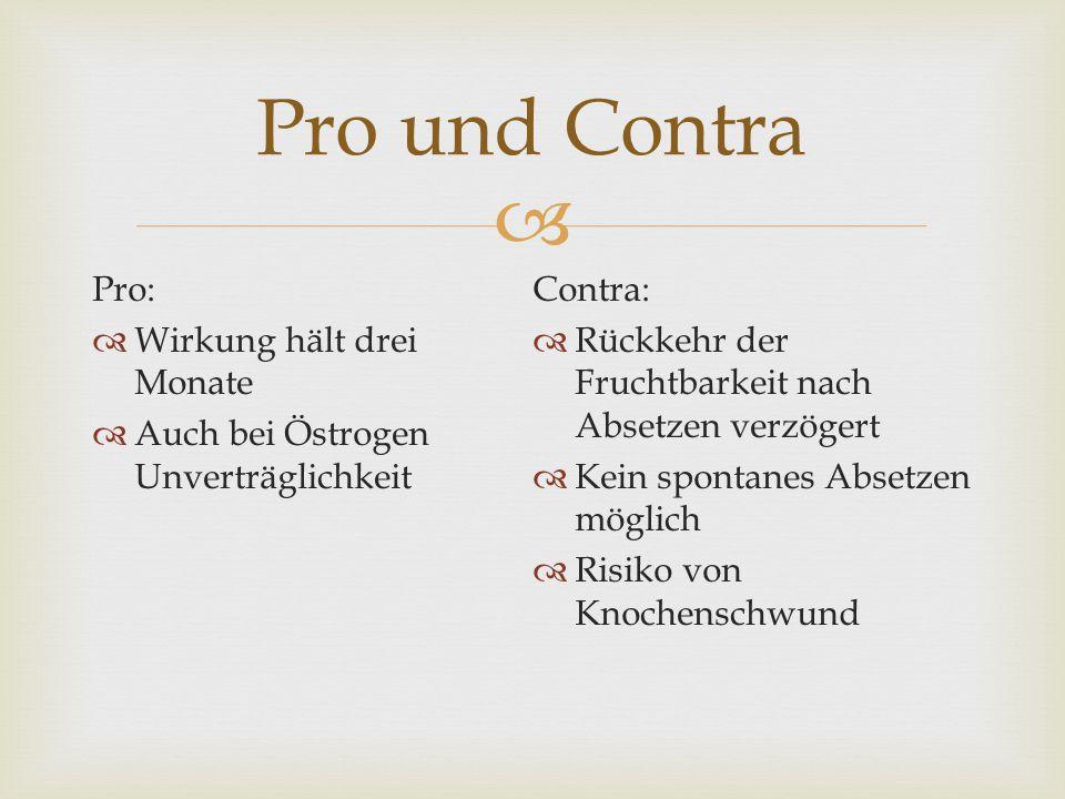 Pro und Contra Pro: Contra: Wirkung hält drei Monate
