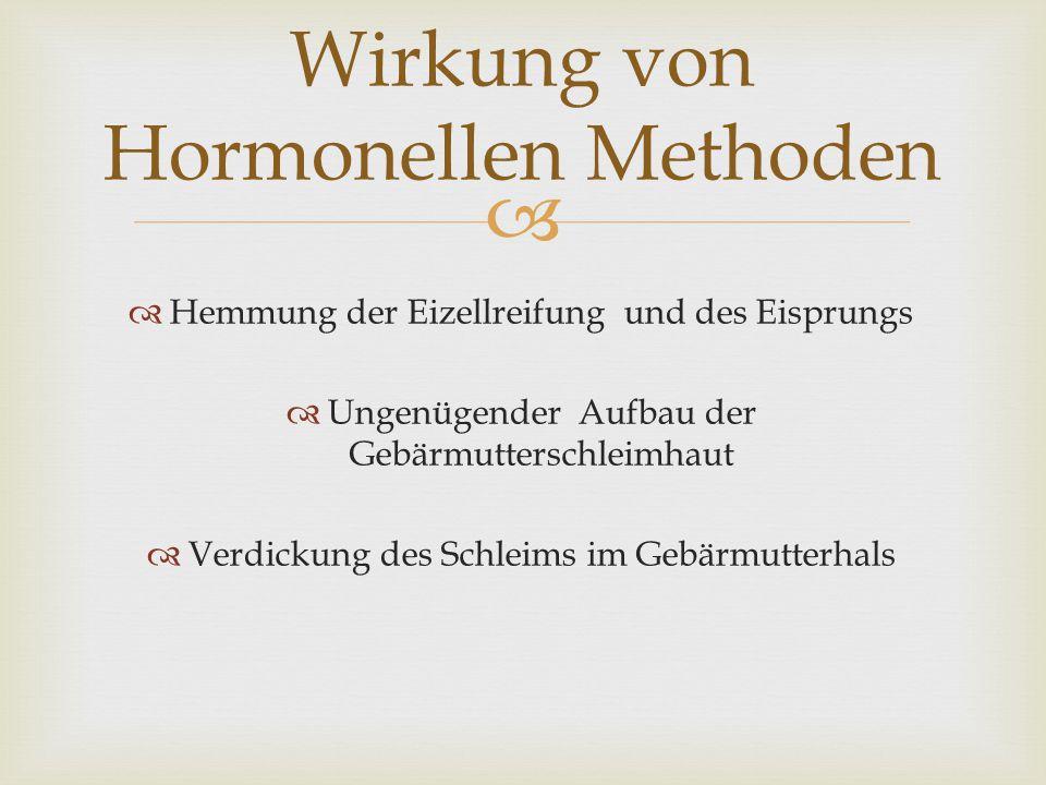 Wirkung von Hormonellen Methoden