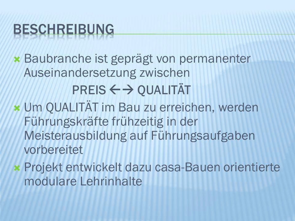4/8/2017 Beschreibung. Baubranche ist geprägt von permanenter Auseinandersetzung zwischen. PREIS  QUALITÄT.