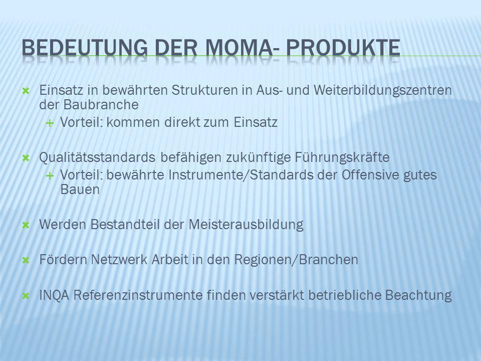 Bedeutung der MoMA- produkte