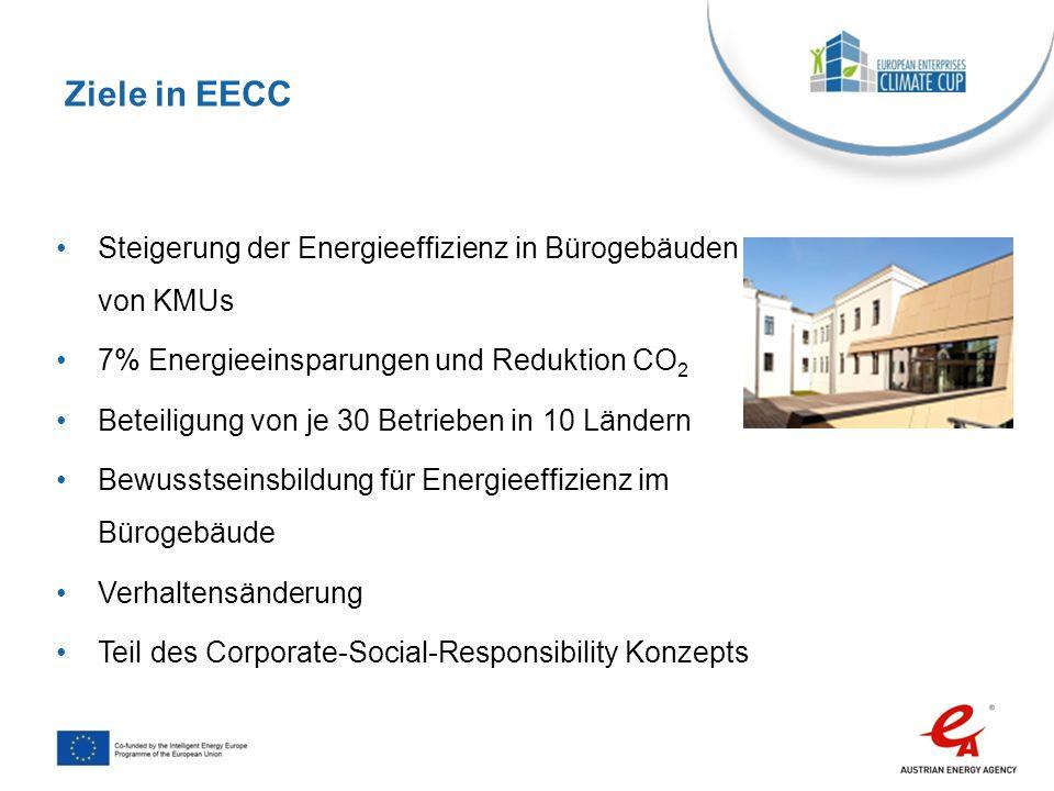 Ziele in EECC Steigerung der Energieeffizienz in Bürogebäuden von KMUs