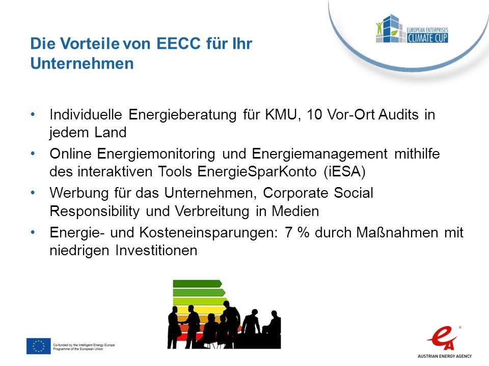 Die Vorteile von EECC für Ihr Unternehmen