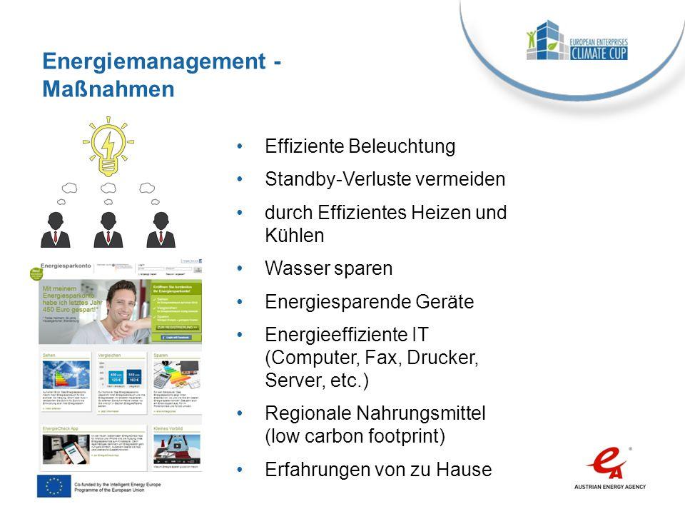 Energiemanagement - Maßnahmen