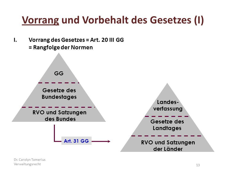 Vorrang und Vorbehalt des Gesetzes (I) Gesetze des Bundestages