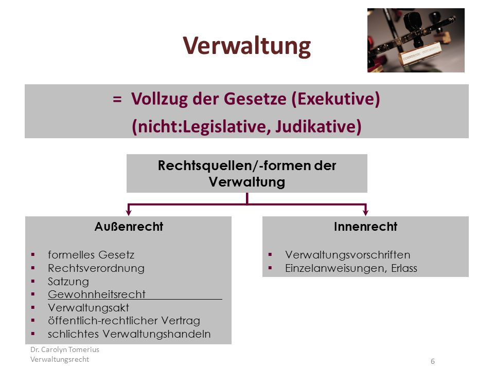 Verwaltung = Vollzug der Gesetze (Exekutive)