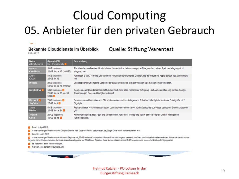 Cloud Computing 05. Anbieter für den privaten Gebrauch