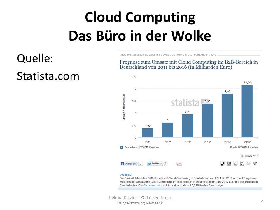 Cloud Computing Das Büro in der Wolke