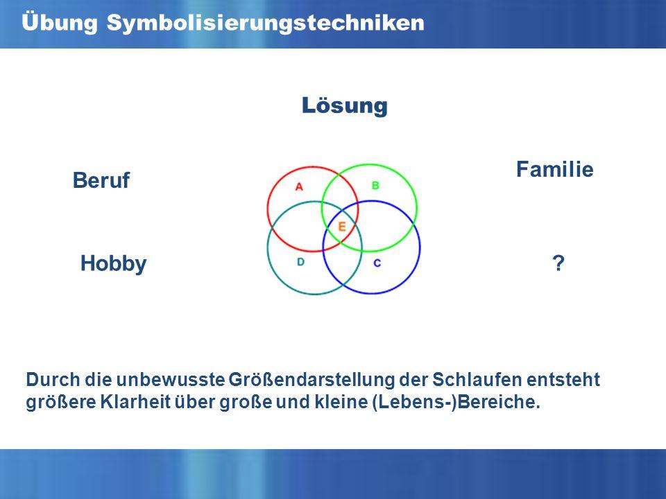 Übung Symbolisierungstechniken