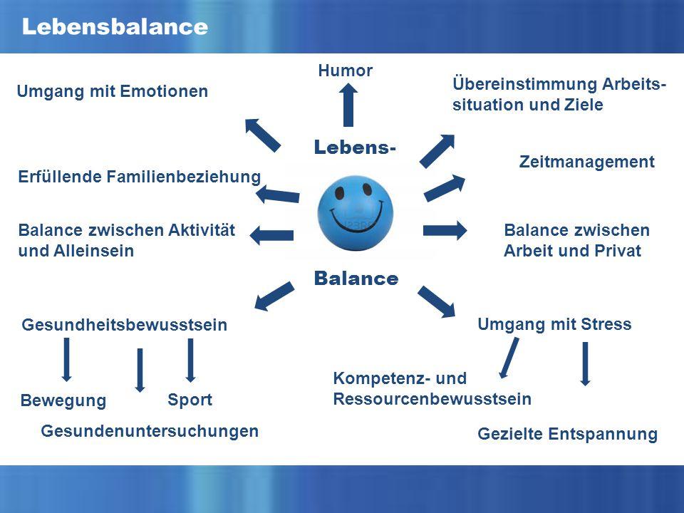 Lebensbalance Lebens- Balance Humor