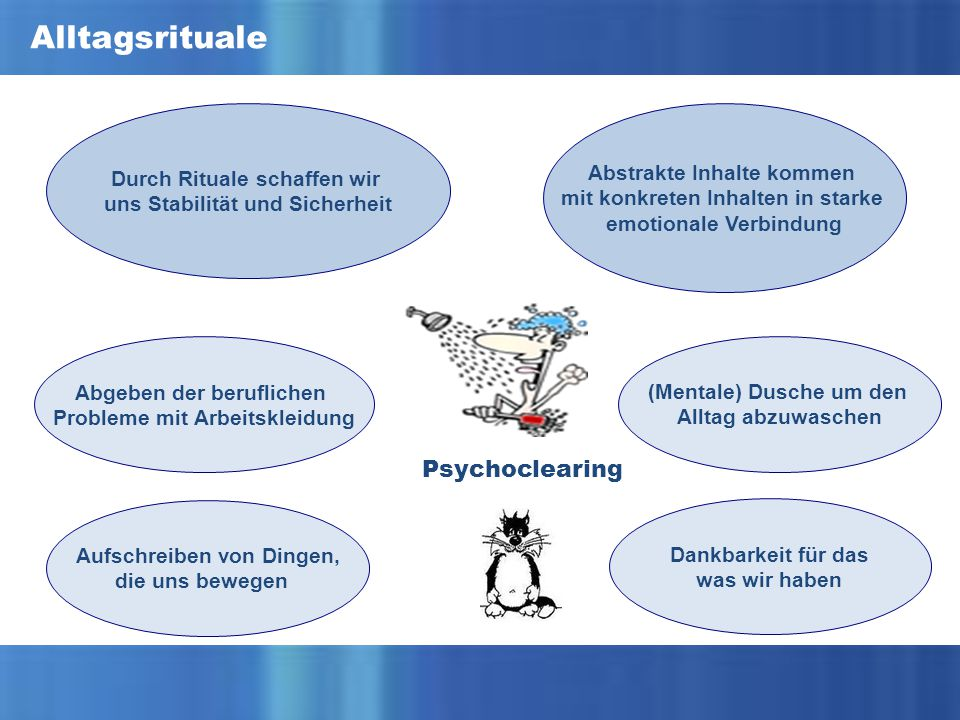 Stressmanagement in der Praxis