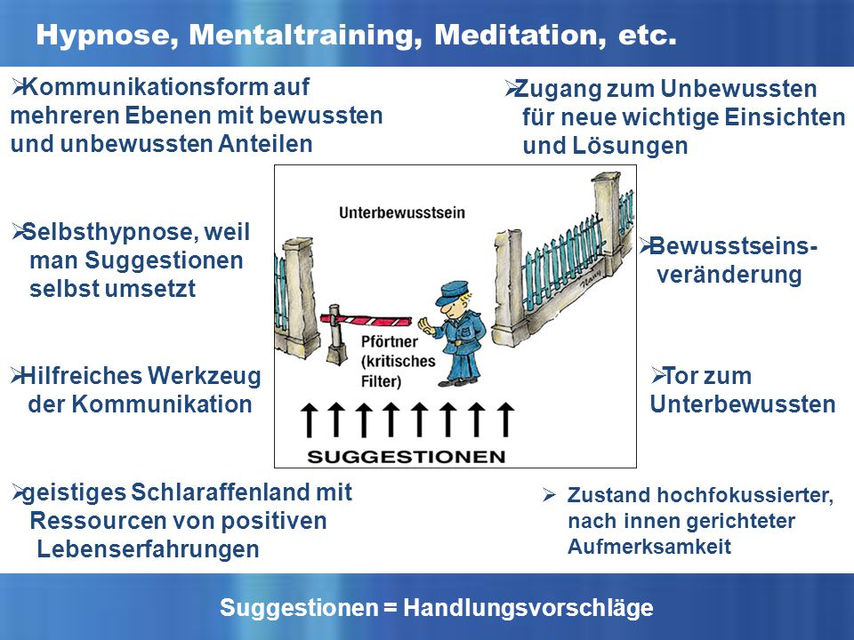 Hypnose, Mentaltraining, Meditation, etc.