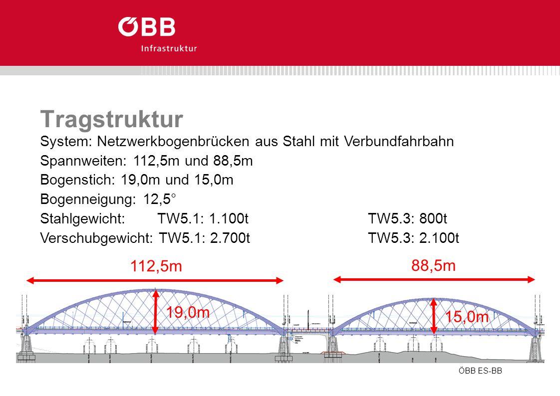 Tragstruktur System: Netzwerkbogenbrücken aus Stahl mit Verbundfahrbahn. Spannweiten: 112,5m und 88,5m.