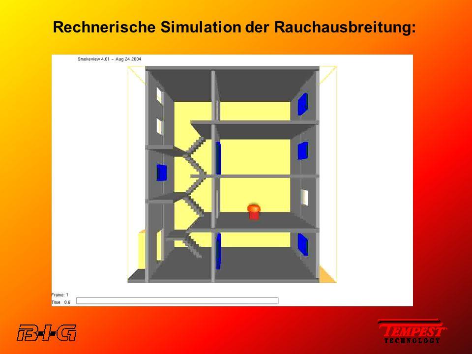 Rechnerische Simulation der Rauchausbreitung: