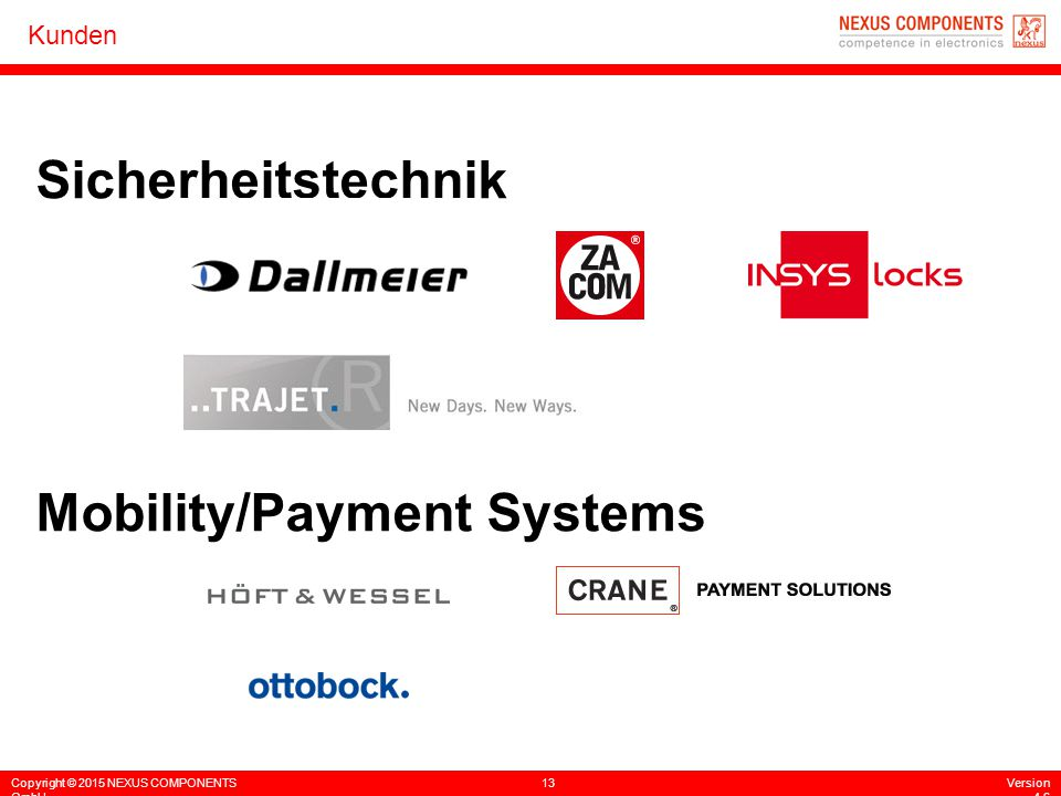 Sicherheitstechnik Mobility/Payment Systems