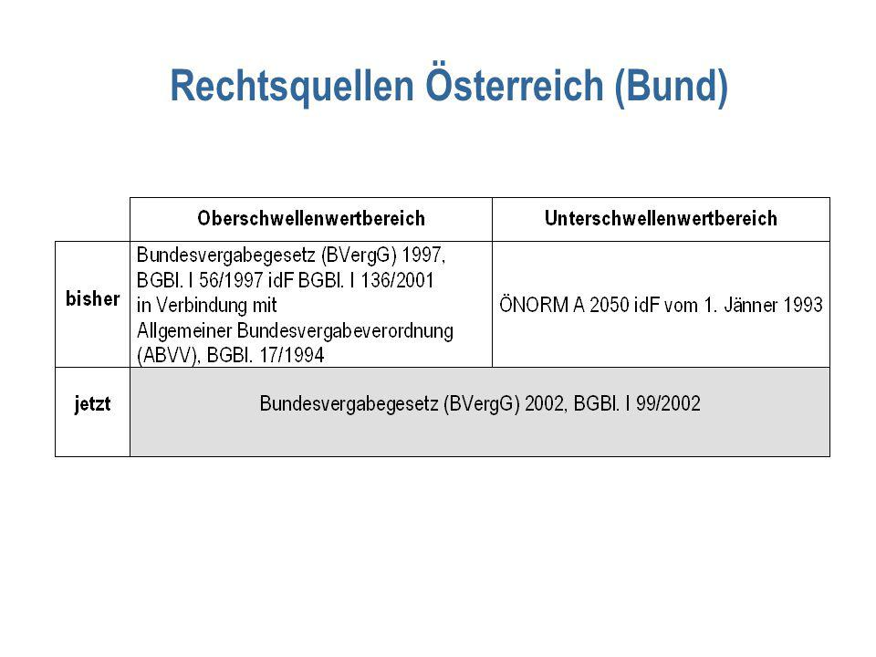 Rechtsquellen Österreich (Bund)