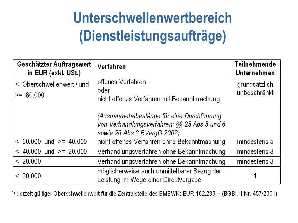 Unterschwellenwertbereich (Dienstleistungsaufträge)