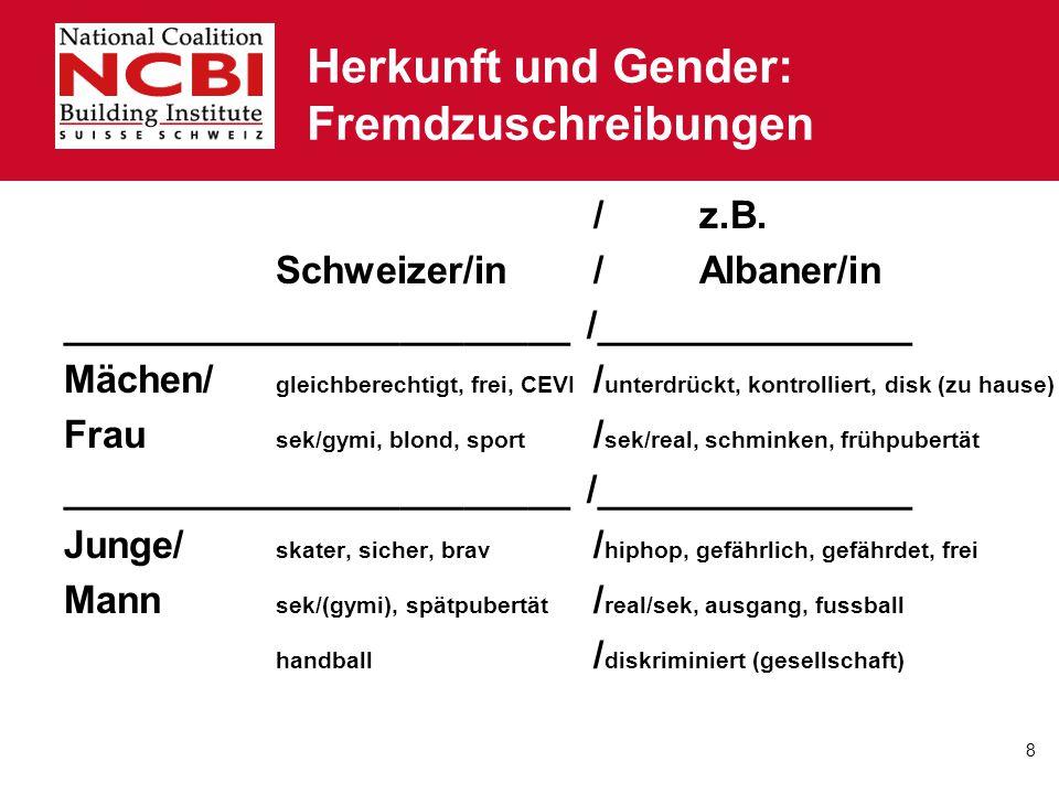 Herkunft und Gender: Fremdzuschreibungen