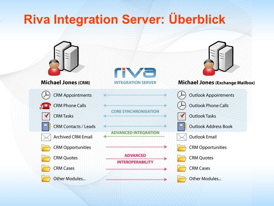 Riva Integration Server: Überblick