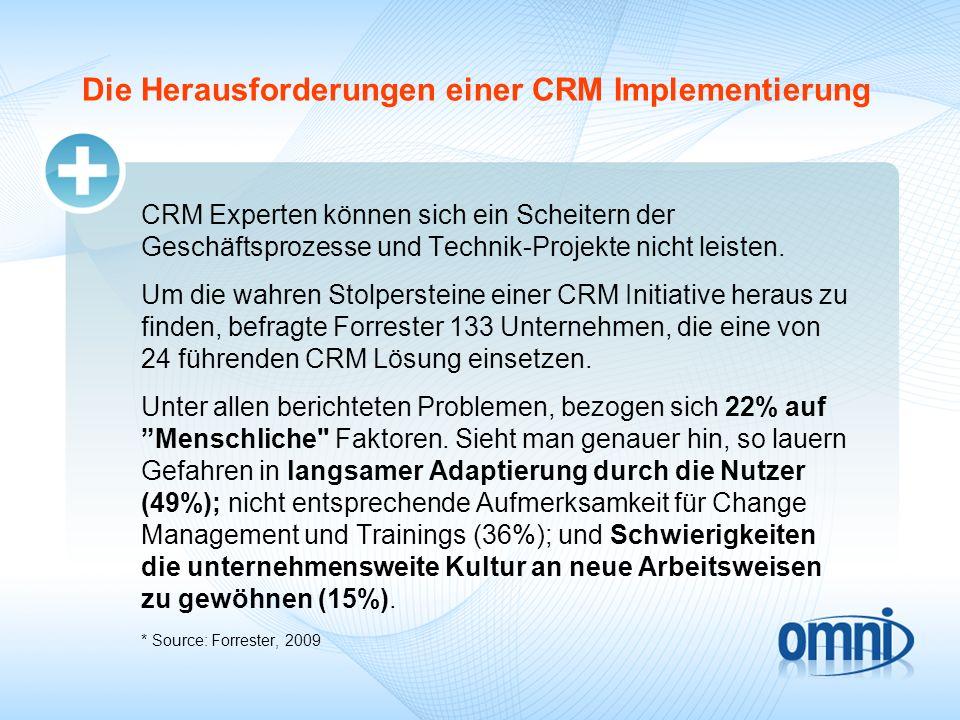 Die Herausforderungen einer CRM Implementierung